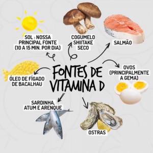 VitaminaD4