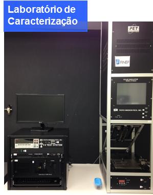 Laboratório de Caracterização