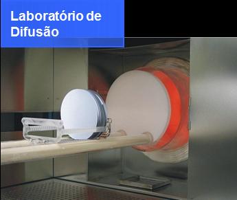 Laboratório de Difusão
