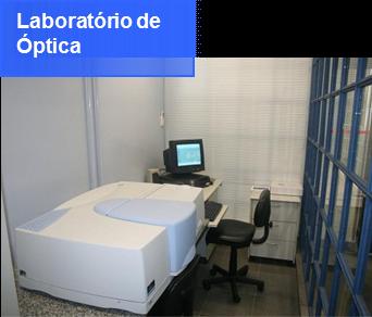 Laboratório de Óptica