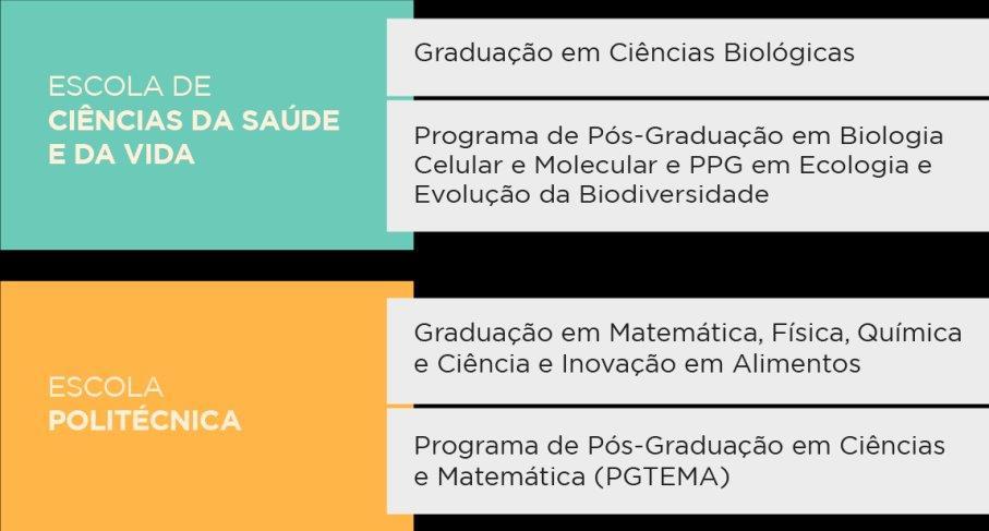 2019_09_02-reformulacao_das_escolas_grafico(907x550)