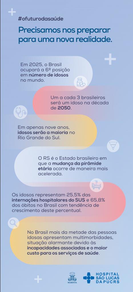 Conteúdos Especiais - Idosos - Infográfico