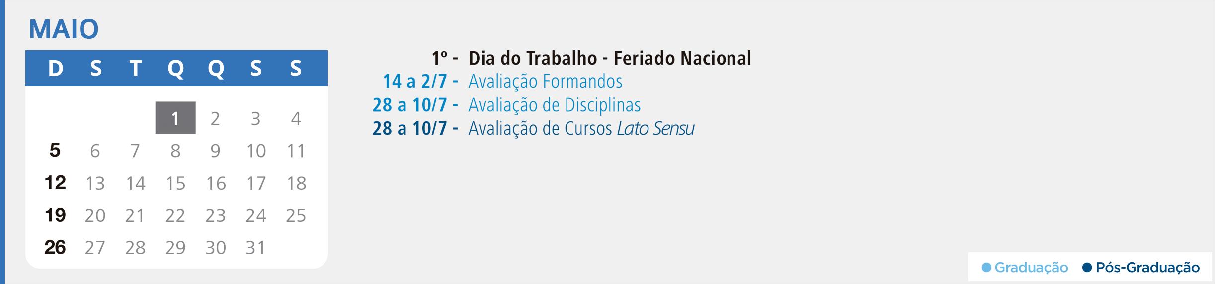 Calendário Acadêmico PUCRS - Mês de Maio