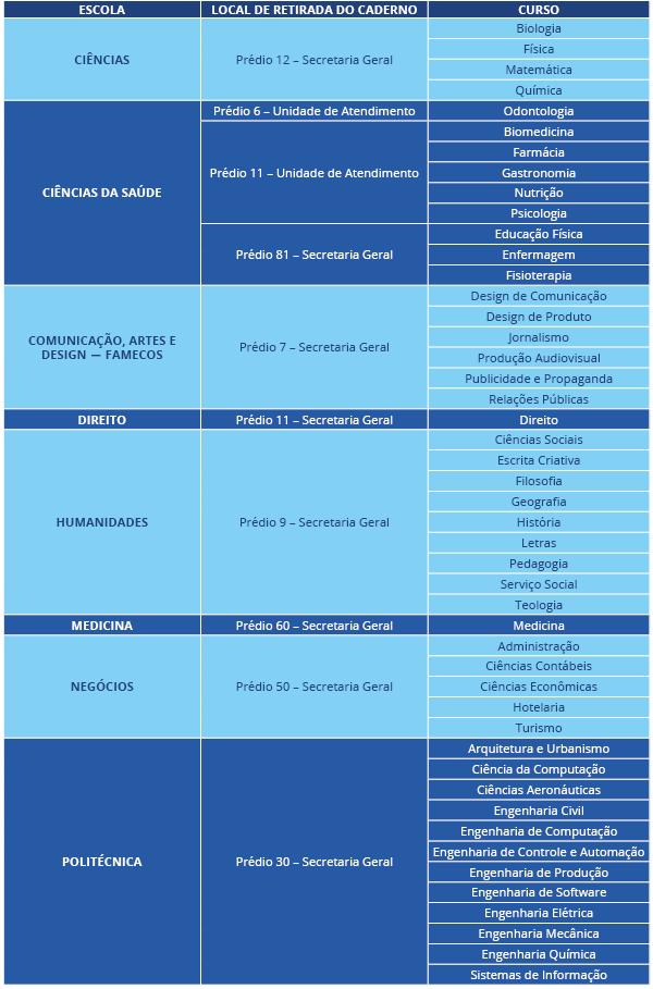 Tabela Caderno Noticia
