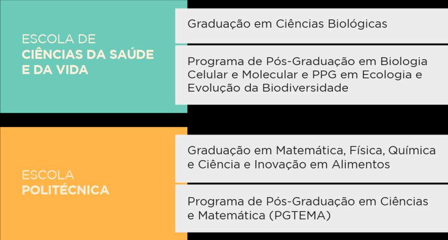 reformulacao_das_escolas,novas escolas,ciências da saude e da vida