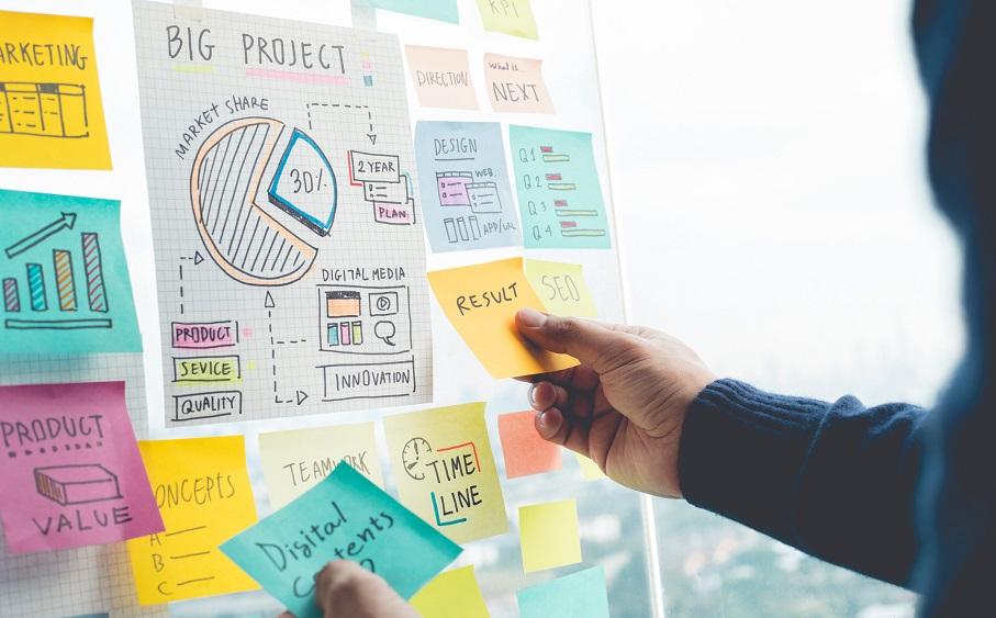empreendedorismo, idear